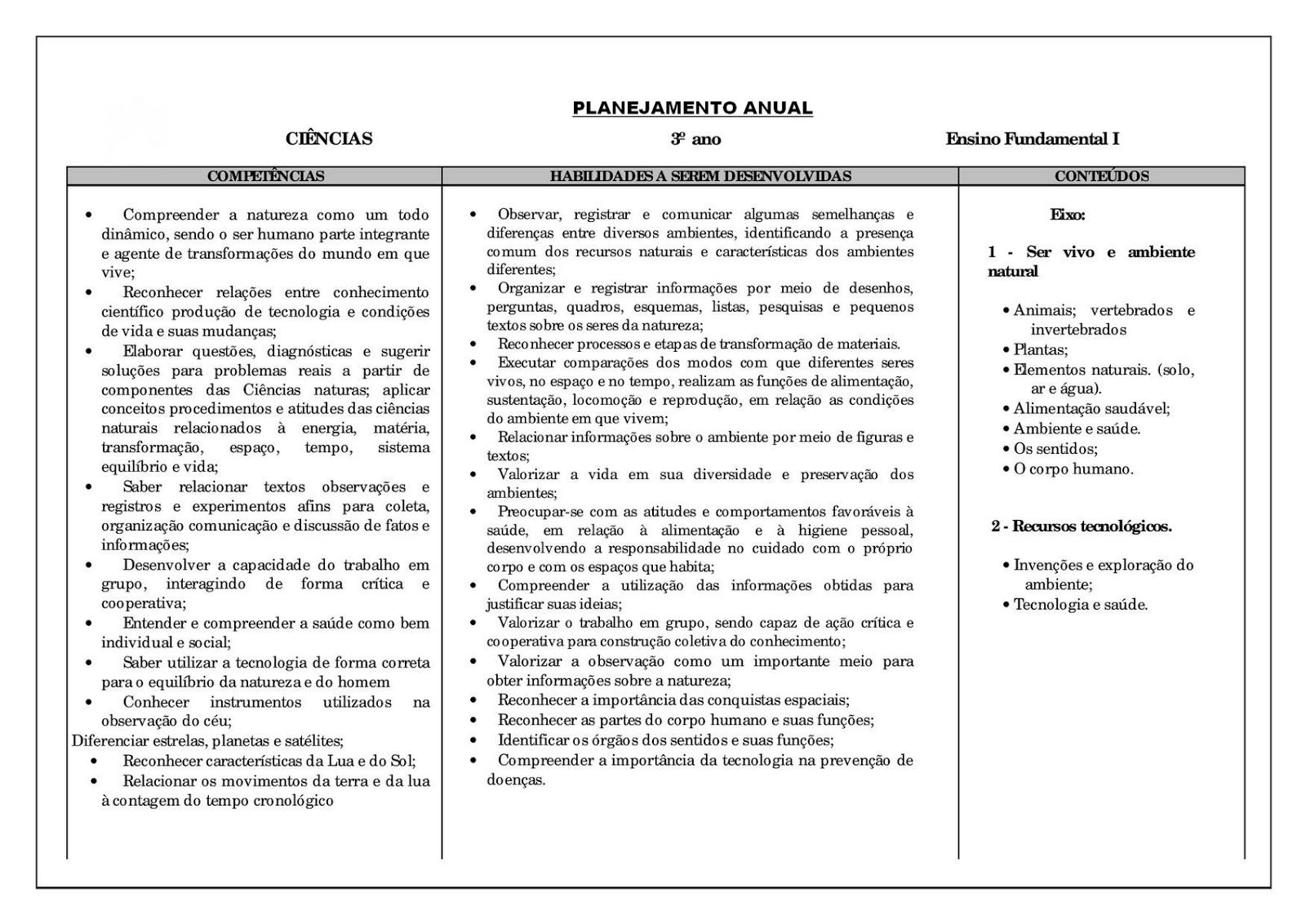 Top Ensinando com Carinho: Planejamento anual por disciplina para 3º  CI76