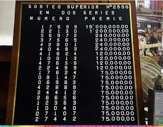 sorteo-superior-2556-reparte-43-millones-de-pesos-en-premios