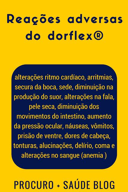 Reações adversas mais frequentes do dorflex®