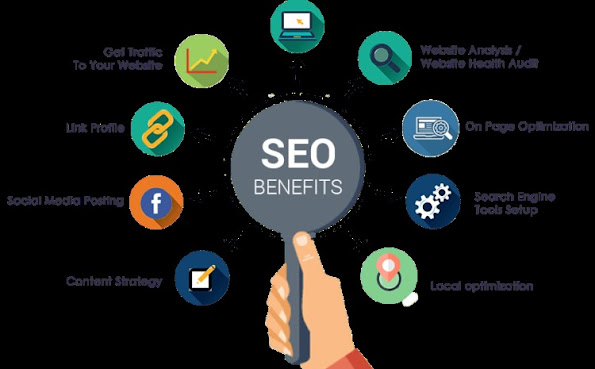 Using Best SEO Services For Growth More Traffic On Your Website