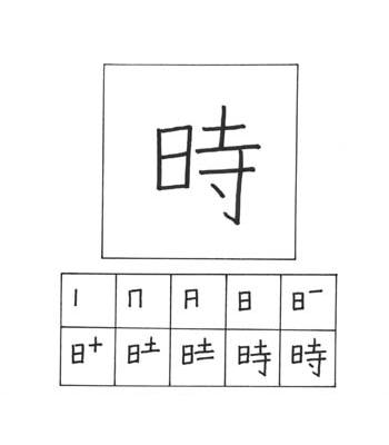 kanji waktu