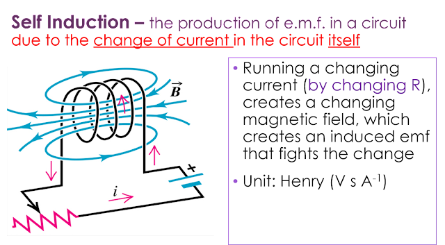 self induction Mutual- and self-induction, transformers the changing magnetic field created by one circuit (the primary) can induce a changing voltage and/or current in a second.