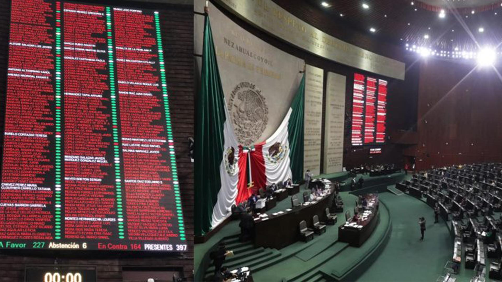 Después de 17 horas, se pone fin a los 109 fideicomisos; pasa al Senado