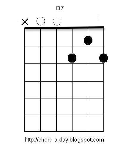Guitar guitar chords key of e : A New Guitar Chord Every Day