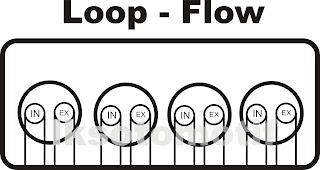 kepala silinder jenis loop flow