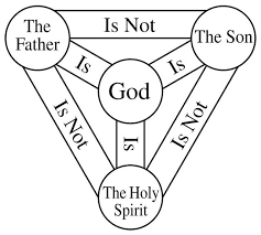 New Ministry, New Paths: Reflections on Trinity Sunday