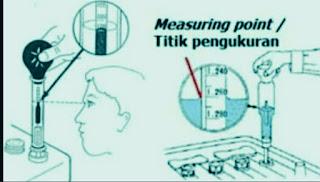 Hidrometer digunakan untuk mengukur