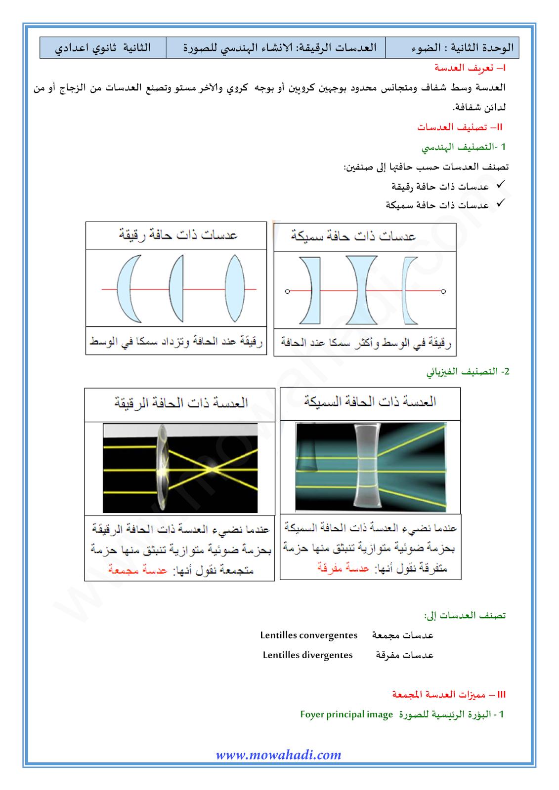 العدسات الرقيقة :الانشاء الهندسي للصورة