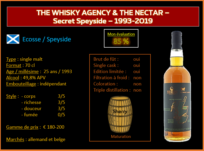Review #: The Nectar & The Whisky Agency – Secret Speyside – 25 Years Old