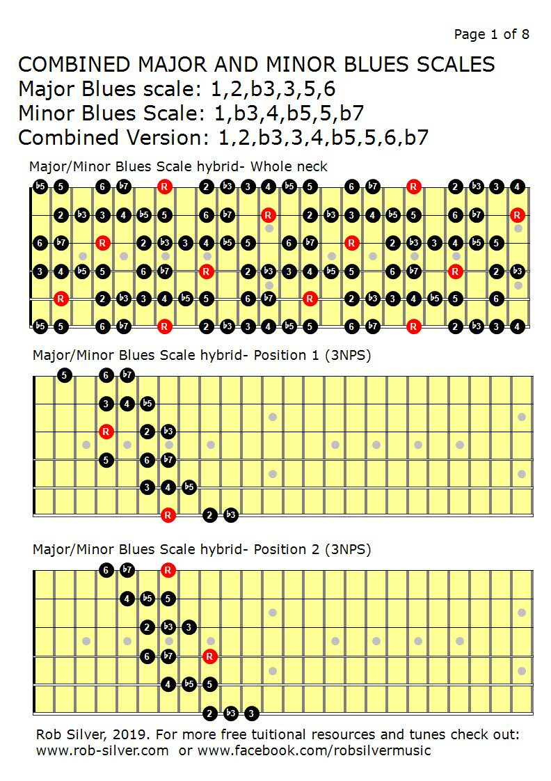 Rob Silver U0026 39 S Free Resources For Guitar