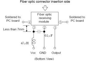 toshiba-torx177pl-fiber-optic-receiving-Module