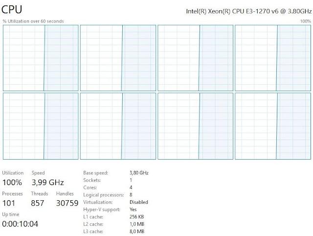 Intel® Xeon® E3-1270V6