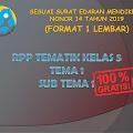 RPP Tematik Kelas 5 Tema 1 Subtema 1 Format 1 Lembar