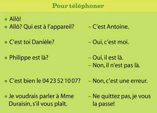 Rozmowa telefoniczna - słownictwo 9 - Francuski przy kawie