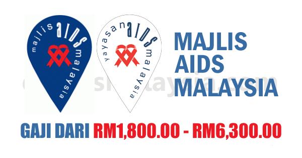 Majlis AIDS Malaysia