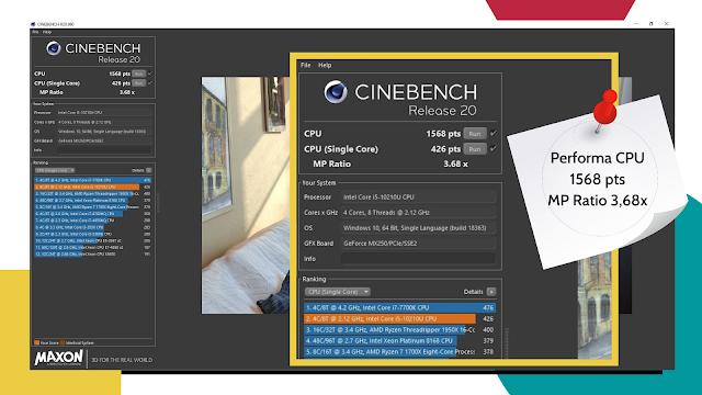 vivobook-s14-s433-benchmark