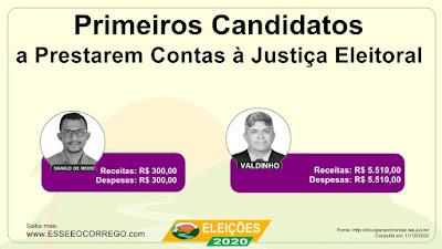 Primeiros vereadores a prestarem contas à Justiça Eleitoral