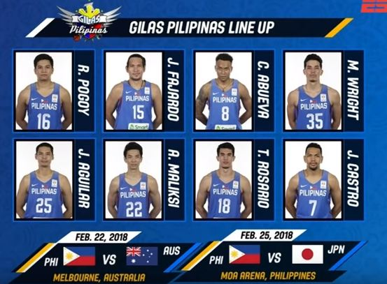 List of Gilas Pilipinas lineup versus Australia February 22, 2018