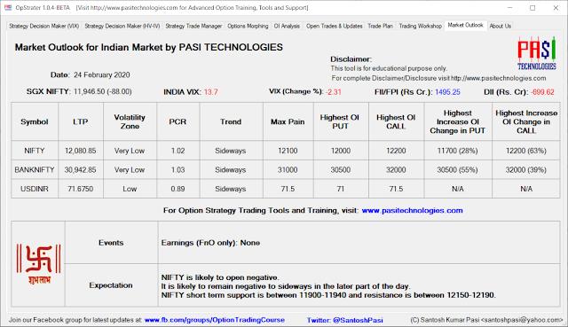 Indian Market Outlook: Feb 24, 2020