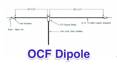 Ham radio-Off Centre Fed Dipole