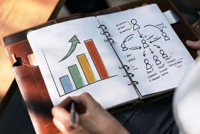 Pengertian Manajemen Pemasaran, Konsep dan Tujuan