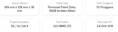 Telkomsel Orbit adalah Layanan internet rumah yang menggunakan perangkat modem WIFI denga Apa itu Telkomsel Orbit dan Cara Mengaktifkan Layanan Telkomsel Orbit