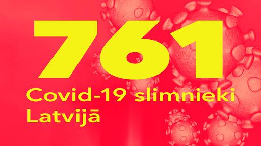 Koronavīrusa saslimušo skaits Latvijā 22.04.2020.