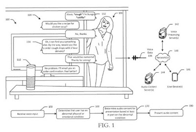 Amazon to release human emotion readable wearable device