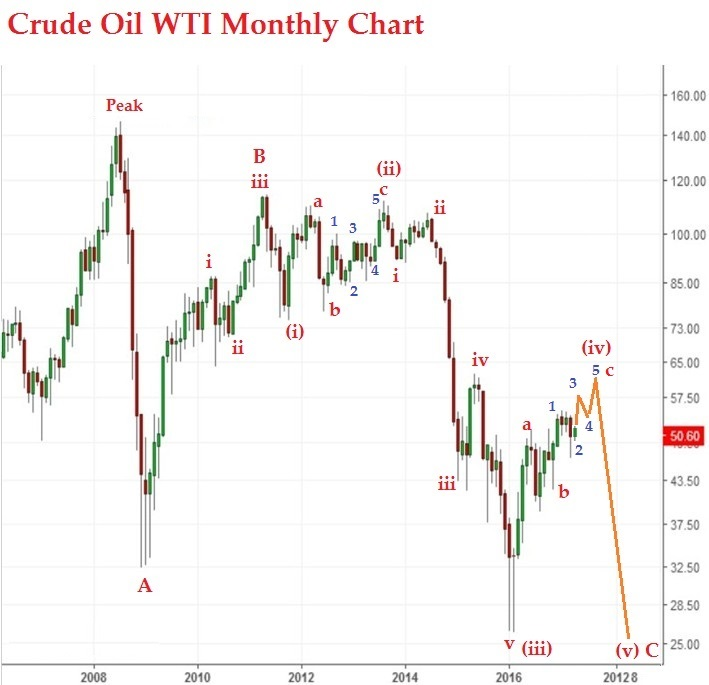 Wti Crude Real Time Quote – Daily Motivational Quotes