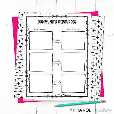 communities-phenomenon-based-learning-unit