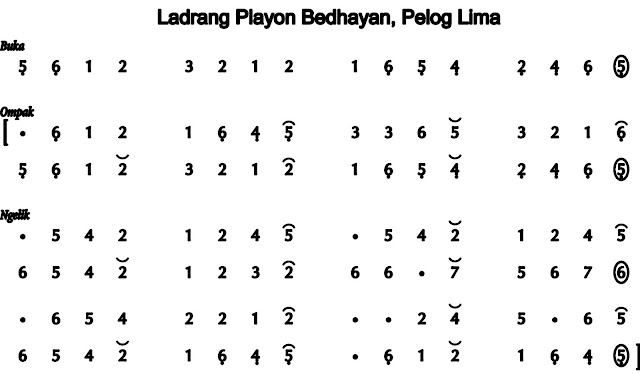 image: Playon Bedhayan pl 5