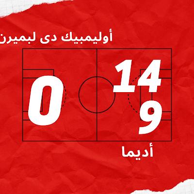 149 _ 0 هى أكبر نتيجة فى تاريخ كرة القدم