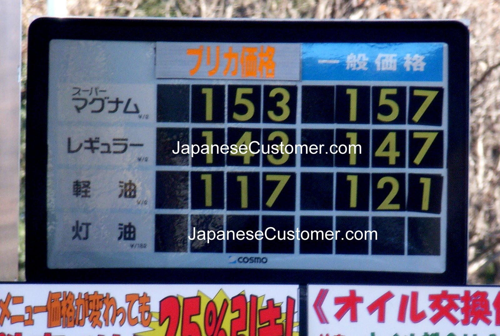 Gasoline prices Japan Copyright 2007