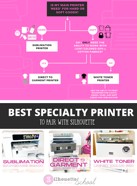 DTG printer, sublimation and silhouette, sublimation, sawgrass sublimation printer, speciality printers
