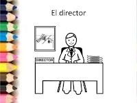 FUNCIONES DEL DIRECTOR O DIRECTORA Nivel de Inicial y para el Nivel de Primaria