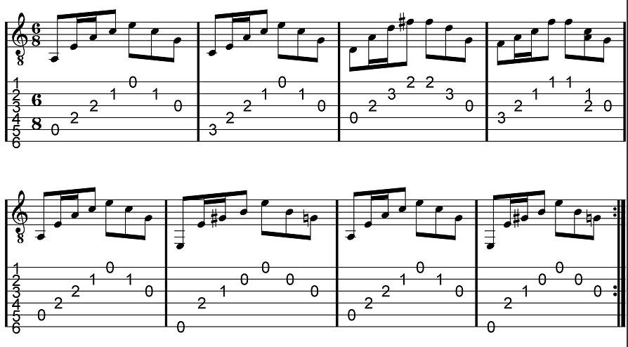 Guitar : guitar tablature house of the rising sun Guitar Tablature ...