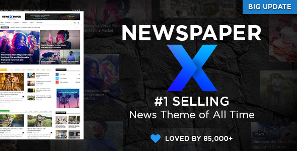 Newspaper Wordpress Theme - Responsive Blogger Template