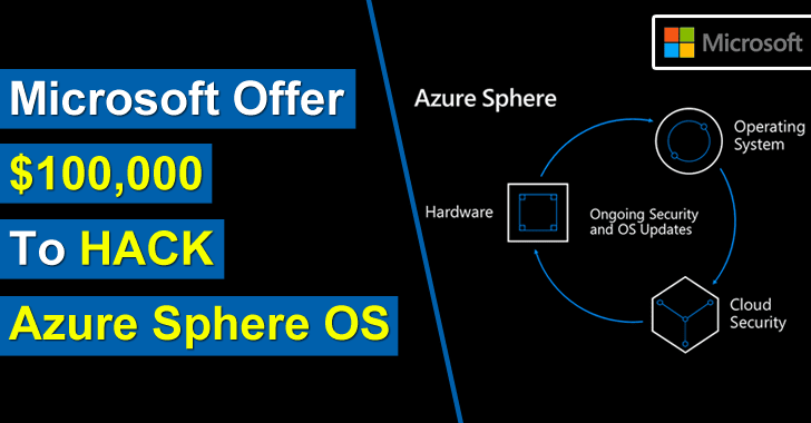 Azure Sphere Linux