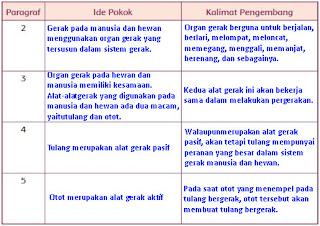 kunci jawaban tematik kelas 5 tema 1 kurikulum 2013