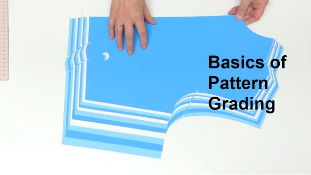 Basics of garment pattern grading