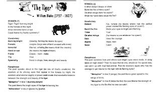 شرح قصيدة the tiger للشاعر William Blake  شرح وتوضيح قصيدة The tiger by William blake