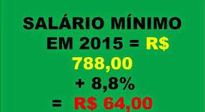 """A partir de 1º de janeiro de 2015 o salário mínimo nacional passa de R$ 724,00 para R$ 788,00 reais. Corresponde um reajuste """"colossal"""" de 8,8%."""