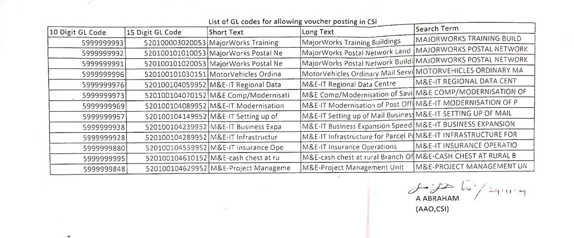 blocking of manual voucher postings in SAP
