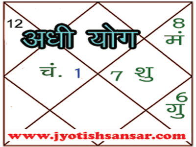 adhi yoga details in hindi jyotish