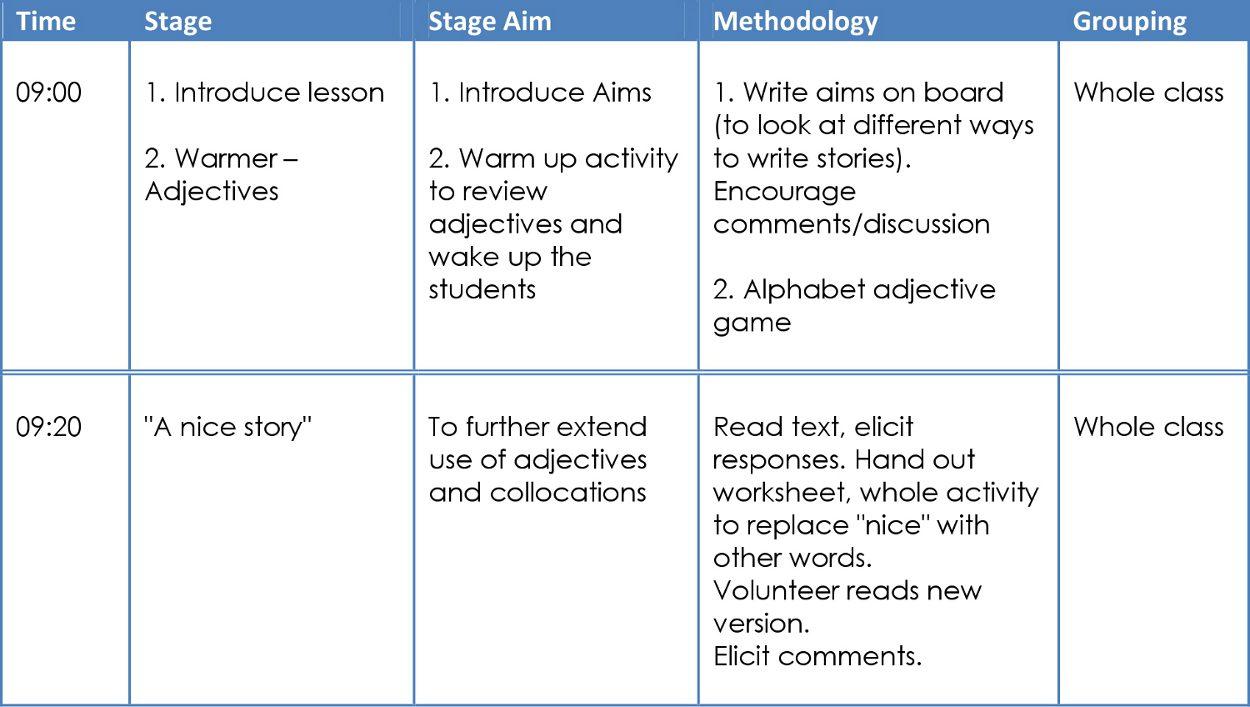 Make A Calendar Esl Academics Sinclair Community College Esl Classes Nice To Meet You Blogger Lesson Plan