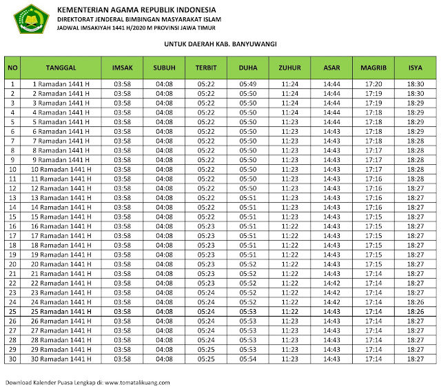 jadwal imsak waktu buka puasa Kabupaten Banyuwangi 2020 m ramadhan 1441 h tomatalikuang.com