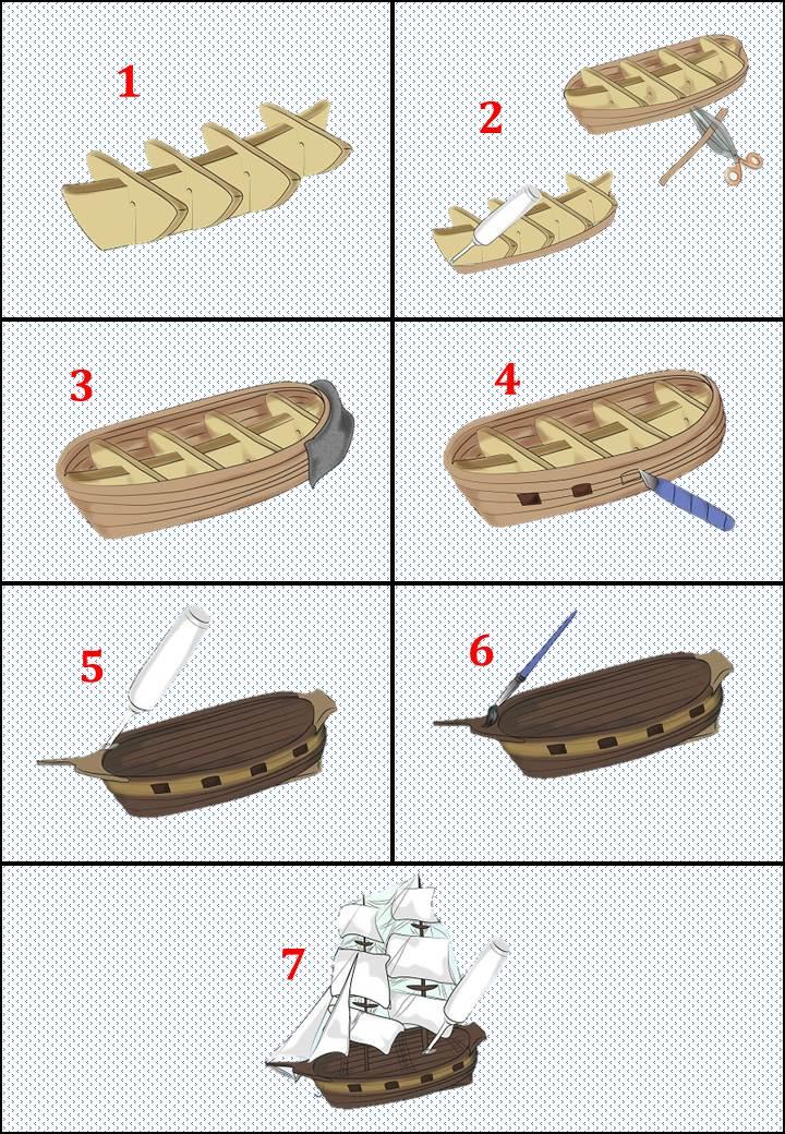 Cara Membuat Kapal Dari Kardus : membuat, kapal, kardus, Handycraft, Kapal, Layar, Sederhana, ~Julius, Indra, Kusuma~