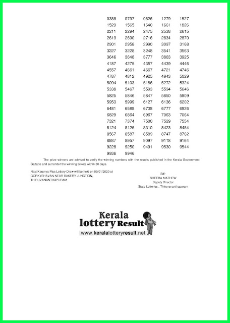 Kerala  Lottery Result 02-01-2020 Karunya Plus KN-297 (keralalotteryresult.net)--