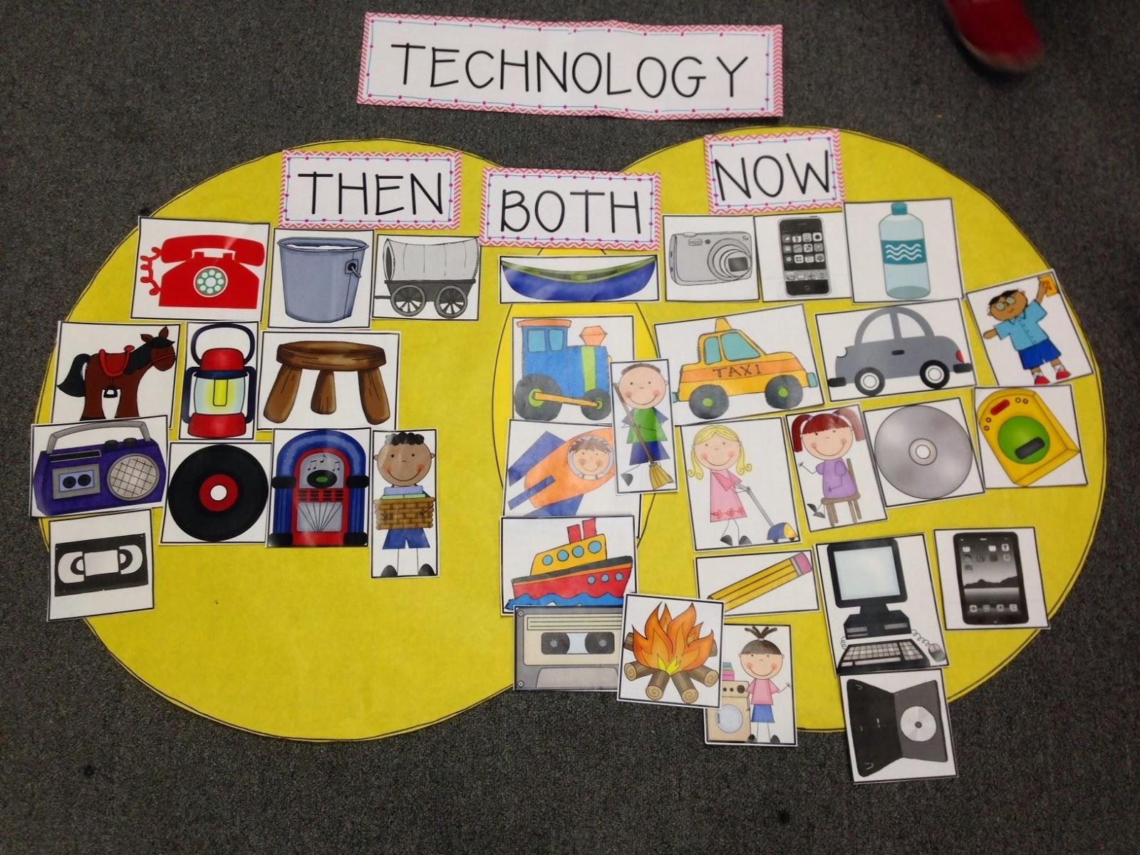 Chalk Talk A Kindergarten Blog Technology And How It