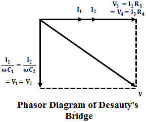 Desauty's Bridge & Modified Desauty's Bridge